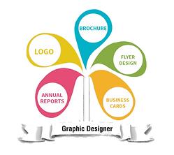 graphic_designer_temp.png