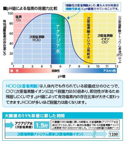 aqua-graph2.jpg