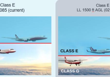 Australian UAS association seeks input on proposal to lower Class E airspace on the East Coast