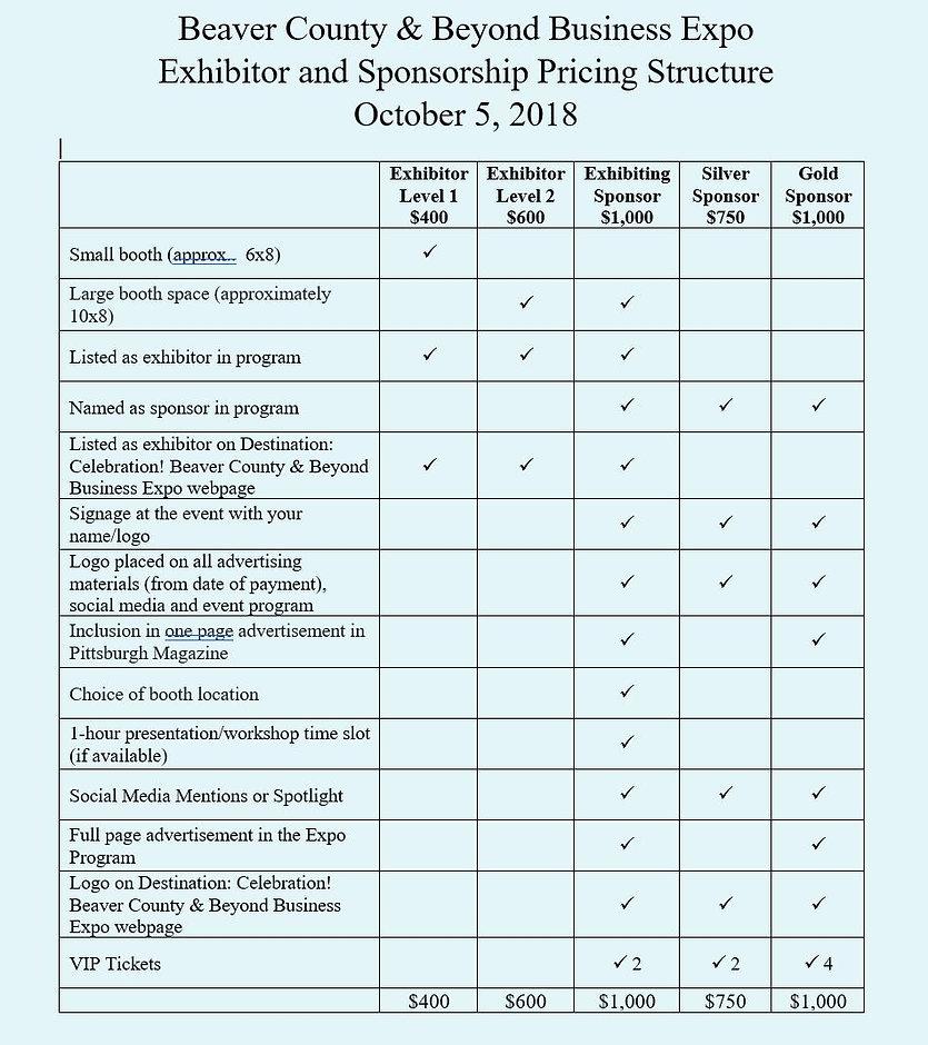 Exhibitor pricing.JPG