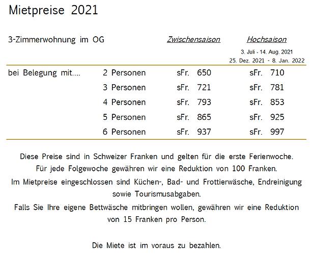 Mietpreise_2021.PNG