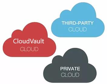 Novastor cloudvault cloud.png