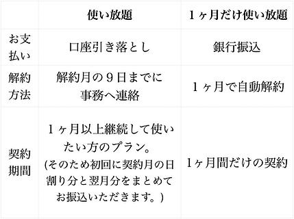 スクリーンショット 2020-05-09 11.57.37.png