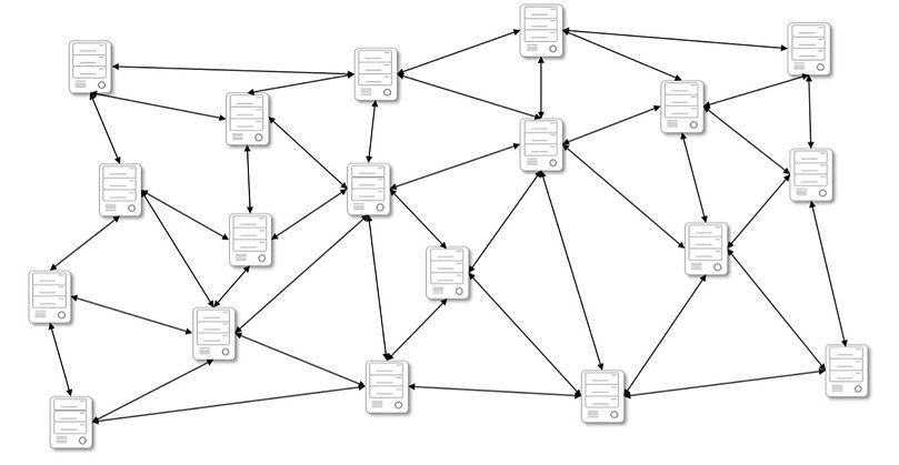 Node Network Tangle