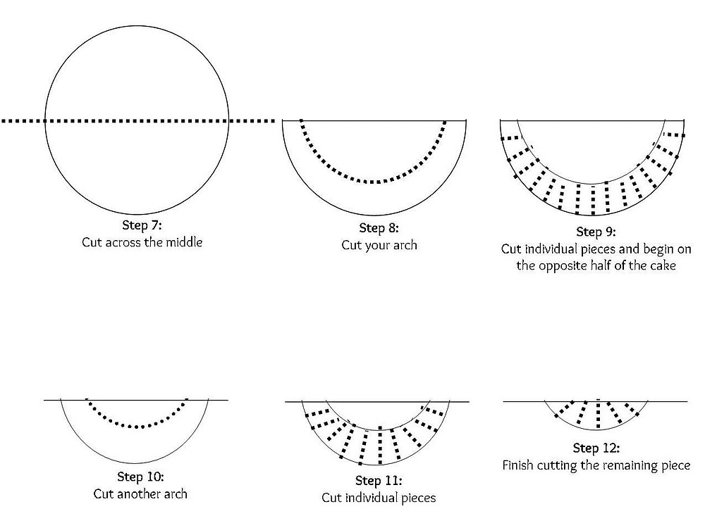 cake cutting diagram - round.jpg