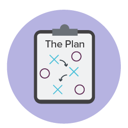 Whether You Sell Your Business or Not, the Planning Is the Same