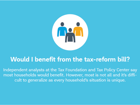 Tax Reform: 11 Questions to Ask Your Advisor