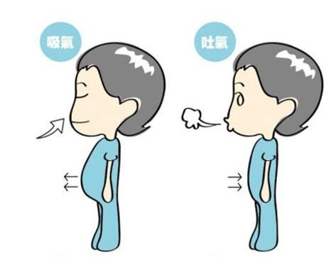 声乐呼吸训练法