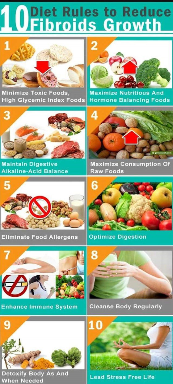 The battle against Fibroids starts with a healthy diet!