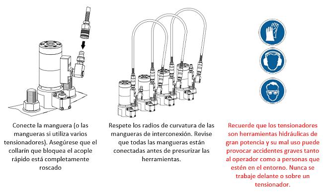 instalación de tensionadores para aplicaciones eolicas