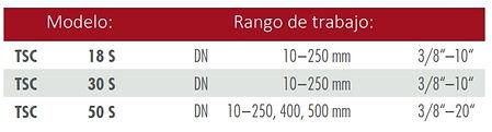 banco de pruebas Unigrind TSC S rango de trabajo