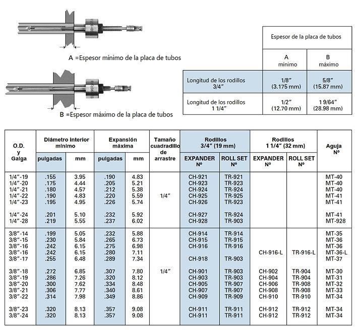 teco tube expander CH 900 especificaciones