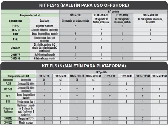 separadores de bridas Kits