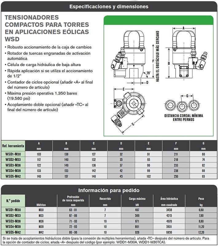 tensionador eolico  WSD especificaciones