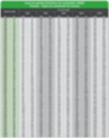 Tabla de aprietes Llave de cuadradillo SPX TWSD