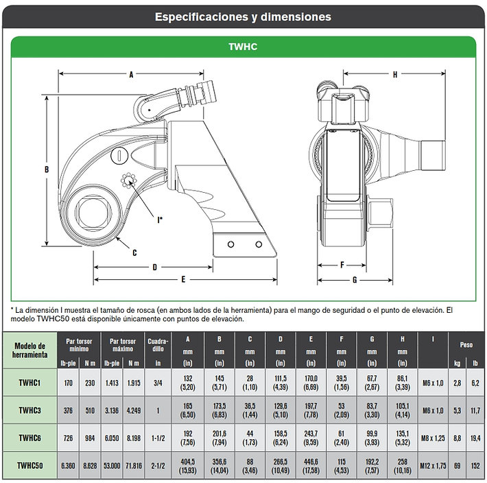 Llave de cuadradillo SPX modelo TWHC,dimensiones