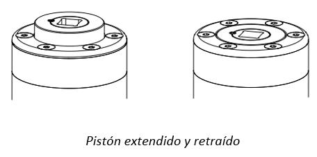 tensionador hidráulico bolting systems