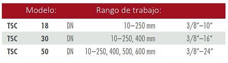 banco de pruebas Unigrind TSC rango de trabajo