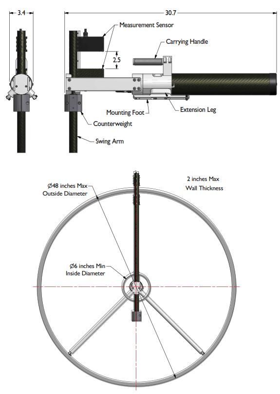 medición láser de tubos