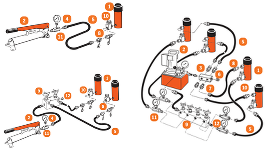 partes de un circuito hidraulico