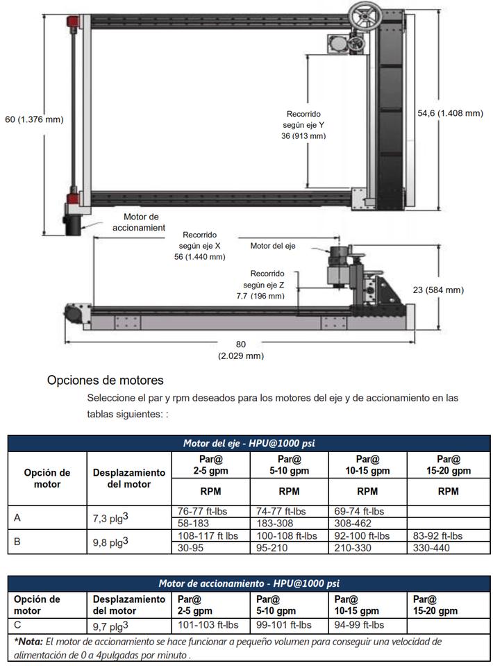 espec fresadora portátil gantry