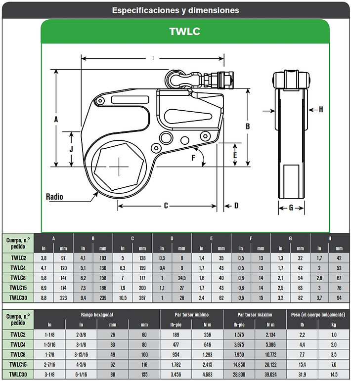 Llave SPX TWLC dimensiones