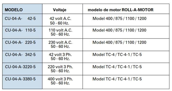 teco unidad de control Roll-a-motor selección de modelo