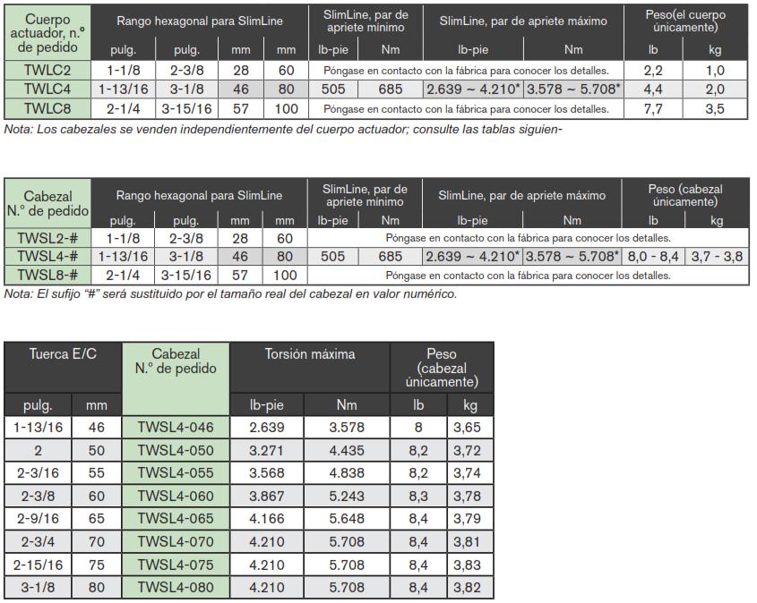 TWSL Slimline  especificaciones
