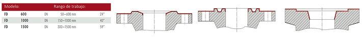 Unigrind refrentadora FD especificaciones