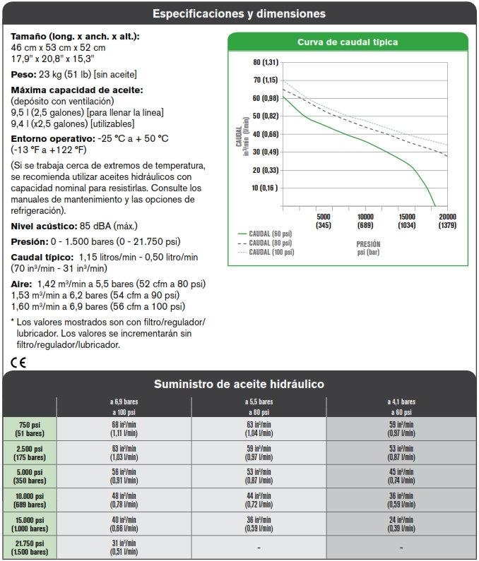SPX HPUTP-2 especificaciones