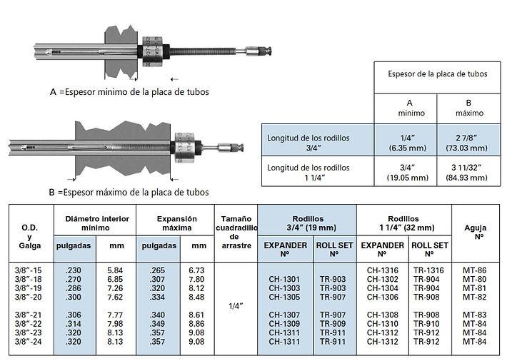teco tube expander CH 1300 especificaciones