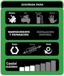 aplicaciones SPX PE39 bomba hidráulica torque