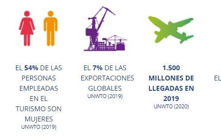 COMPETICIÓN GLOBAL DE START-UPS POR LOS OBJETIVOS DE DESARROLLO SOSTENIBLE
