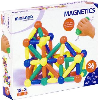 Magnetics 36
