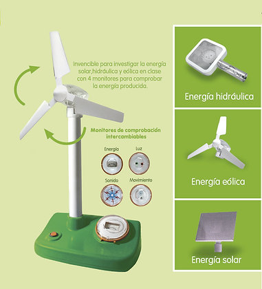 Kit energias renováveis