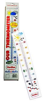 O nosso termómetro