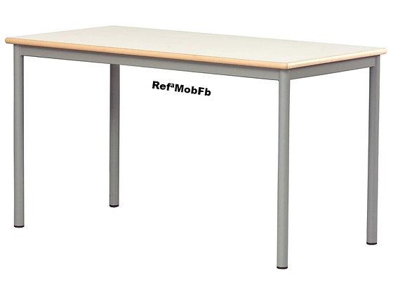 Mesas de aluno