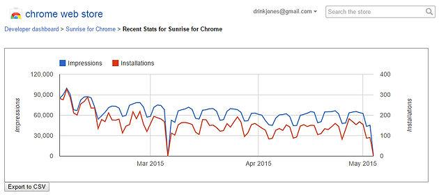 Sunrise Google Chrome Theme | Justin Mather Game Artist