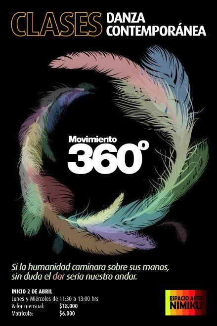 Tesis Mov 360