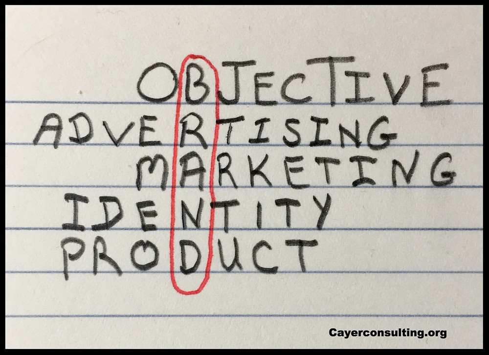 How to find Brand in your objective.