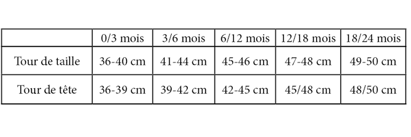 GUIDE TAILLE SITE.png