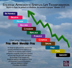 12 Steps to Spiritual Transformation