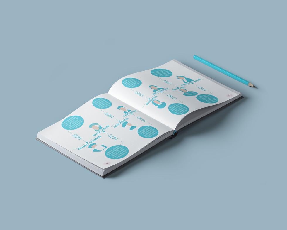TypeBookMockUpTwo.jpg