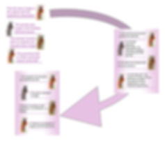 arrow diagram b.jpg