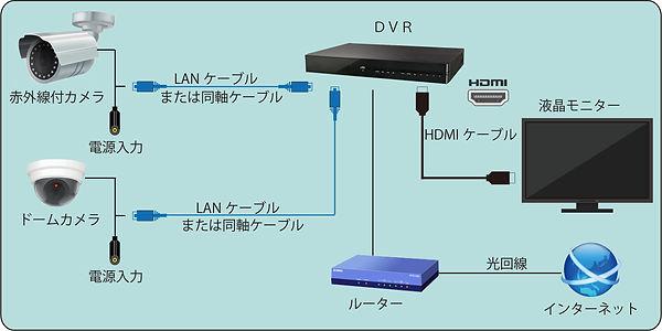 カメラ構成図.jpg