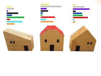 【不動産投資】ワンルームマンションとファミリーマンション、どちらが良い物件か