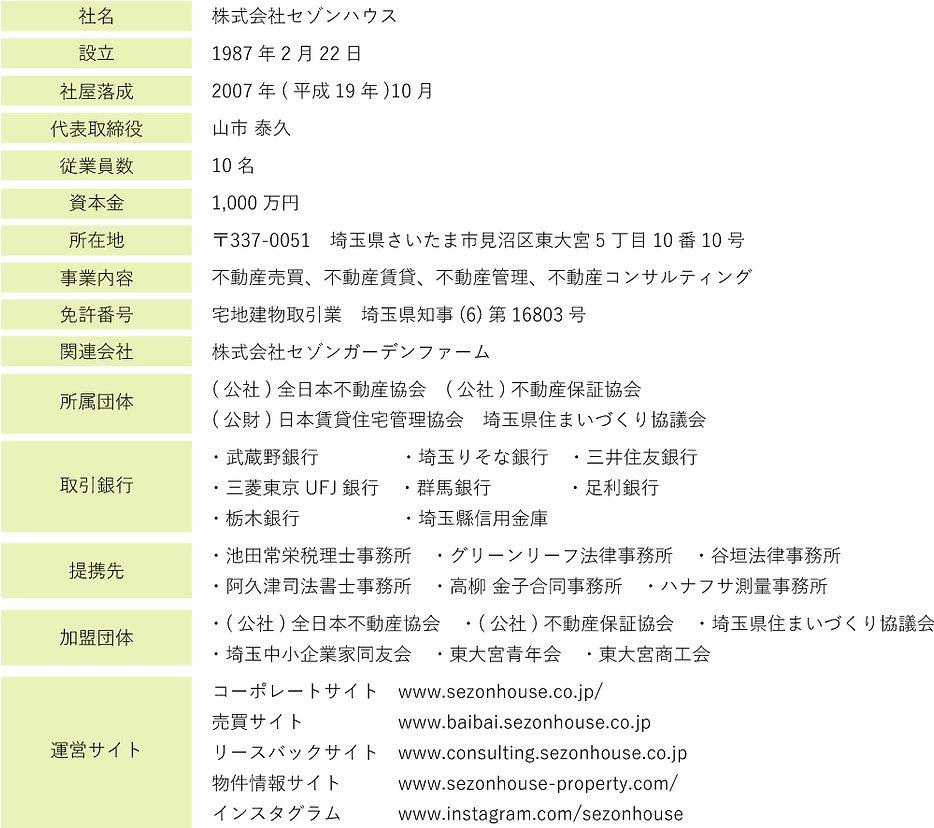 会社概要(大).jpg