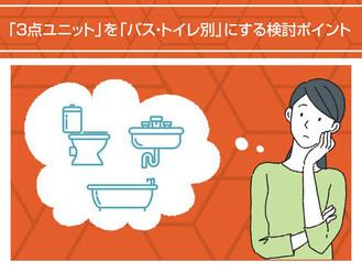 【不動産コラム】「3点ユニット」を「バス・トイレ別」にする検討ポイント