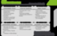 programme bac+3 design transport, formation design, bts design, design auto