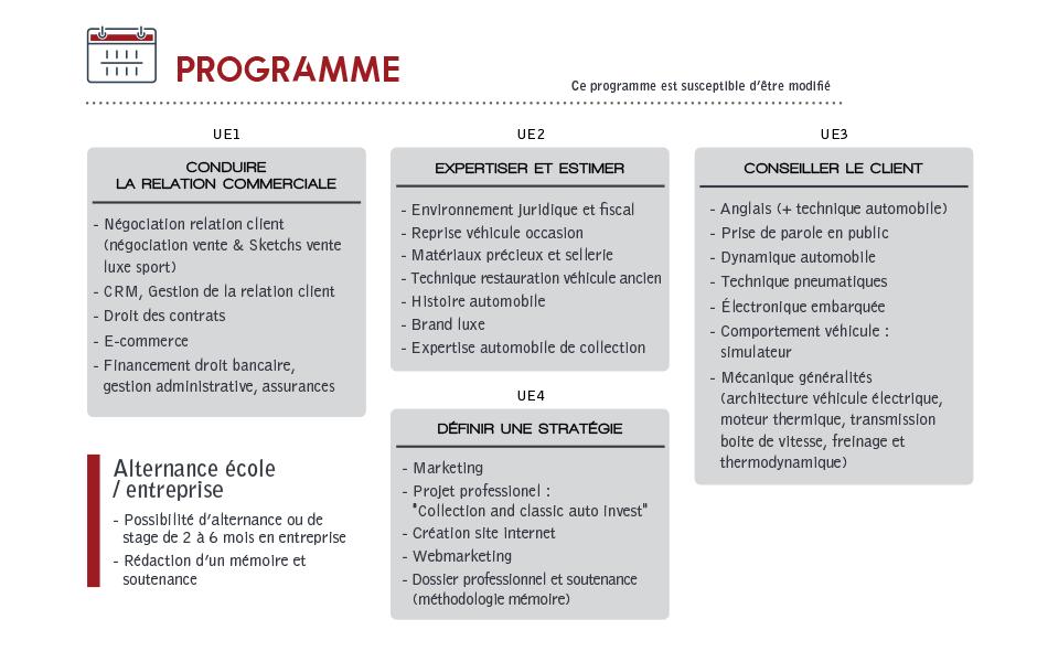programme GPAC.png